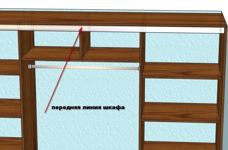 Установить верхнюю направляющую в шкаф для дверей купе фото