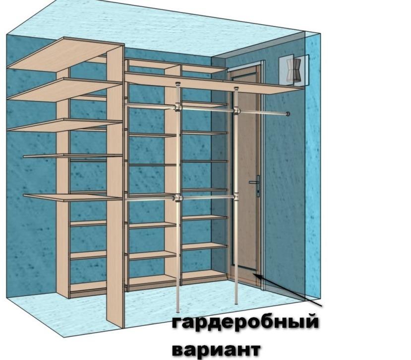 встроенный шкаф-купе гардеробный
