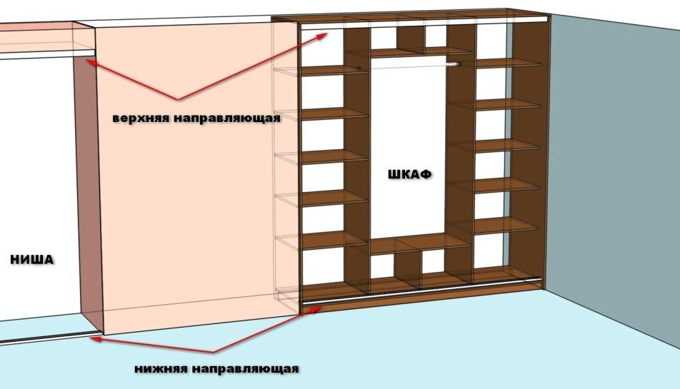 фото инструкция по установке дверей купе - монтаж верхнего и нижнего трека